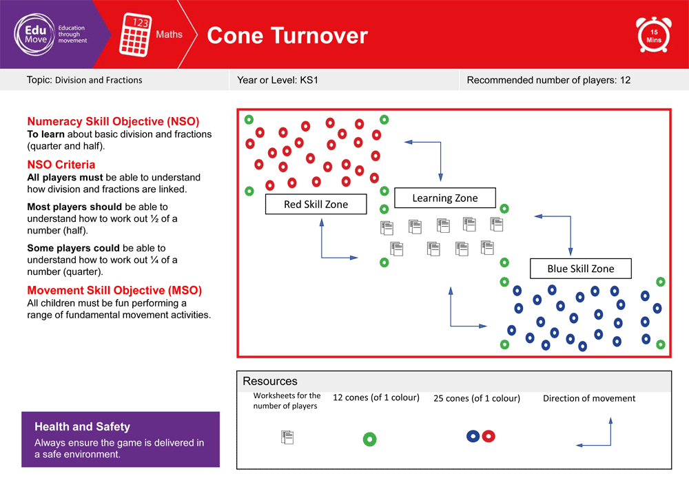 Division-and-fractions-KS1-Cone-turnover-1