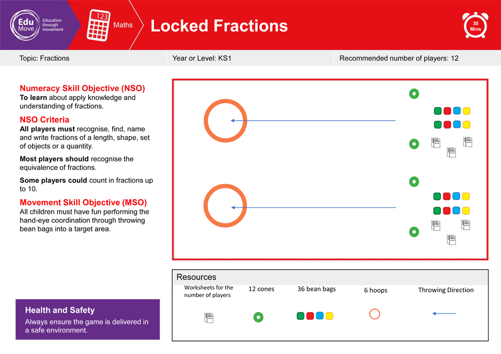 Fractions-KS1-Hoop-throw-1